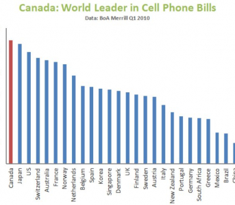 Jerome Adamo Talks Affordable Cell Phone and Internet Rates